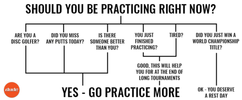 DUDE clothing - Disc Golf Practice Flow Chart